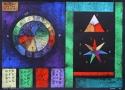 Horoskop zsygnaturą, 1995 r.